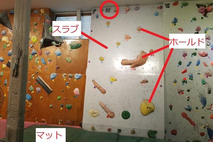 登ってみよう! 体幹も鍛えられる全身運動ボルダリング